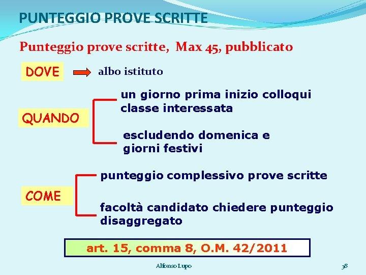 PUNTEGGIO PROVE SCRITTE Punteggio prove scritte, Max 45, pubblicato DOVE QUANDO albo istituto un
