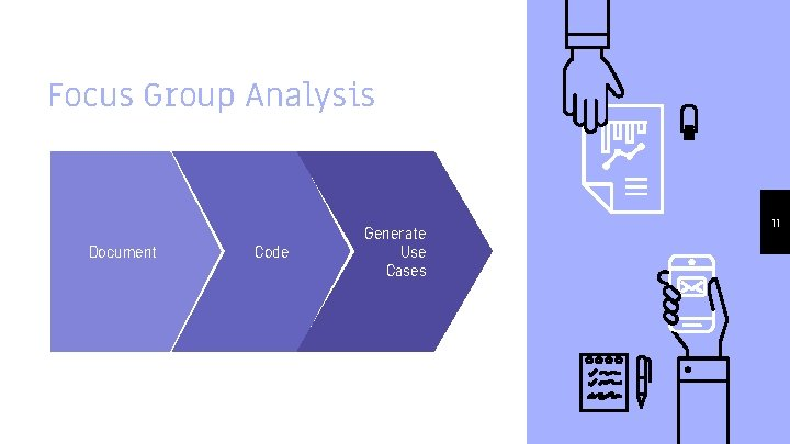 Focus Group Analysis Document Code Generate Use Cases 11