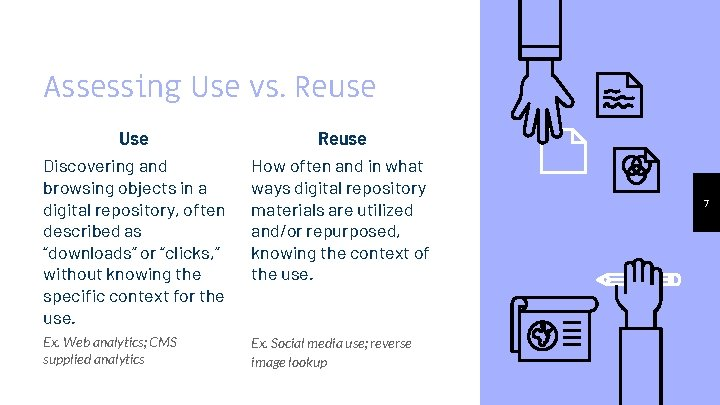 Assessing Use vs. Reuse Use Reuse Discovering and browsing objects in a digital repository,