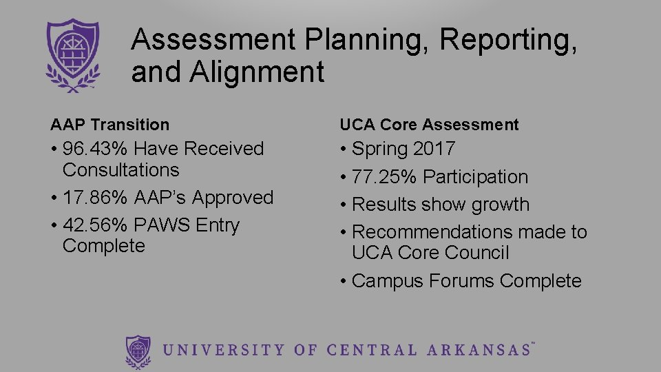 Assessment Planning, Reporting, and Alignment AAP Transition UCA Core Assessment • 96. 43% Have