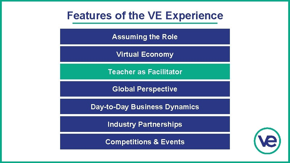 Features of the VE Experience Assuming the Role Virtual Economy Teacher as Facilitator Global