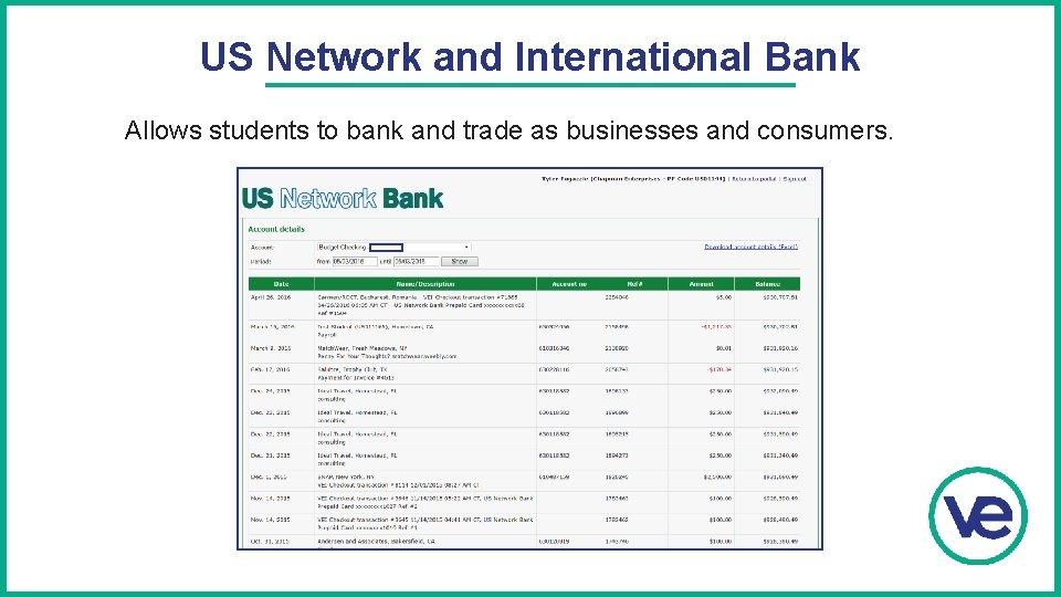 US Network and International Bank Allows students to bank and trade as businesses and