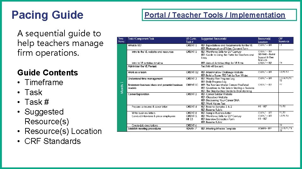 Pacing Guide A sequential guide to help teachers manage firm operations. Guide Contents •