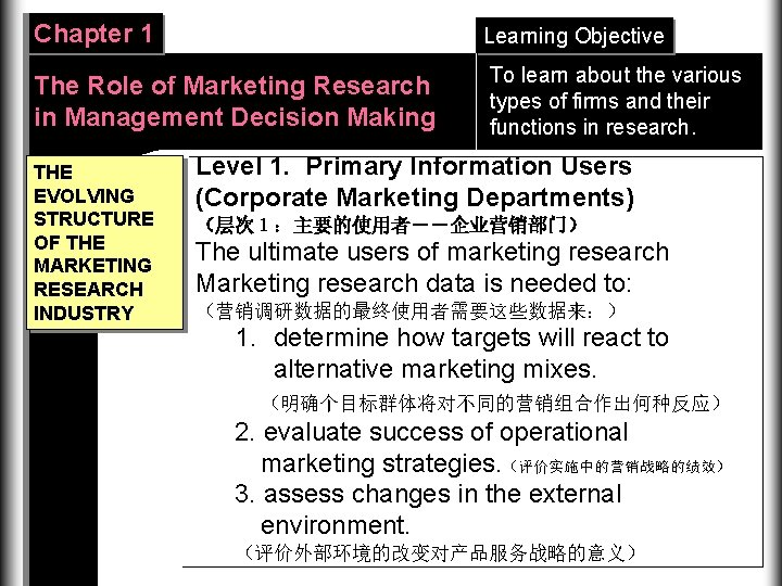 Chapter 1 Learning Objective The Role of Marketing Research in Management Decision Making To
