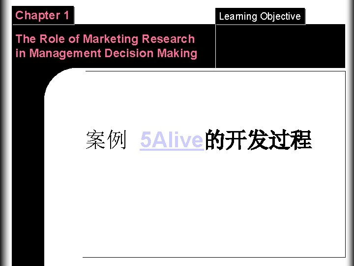 Chapter 1 Learning Objective The Role of Marketing Research in Management Decision Making 案例