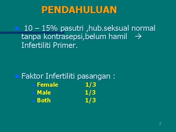 PENDAHULUAN n 10 – 15% pasutri , hub. seksual normal tanpa kontrasepsi, belum hamil