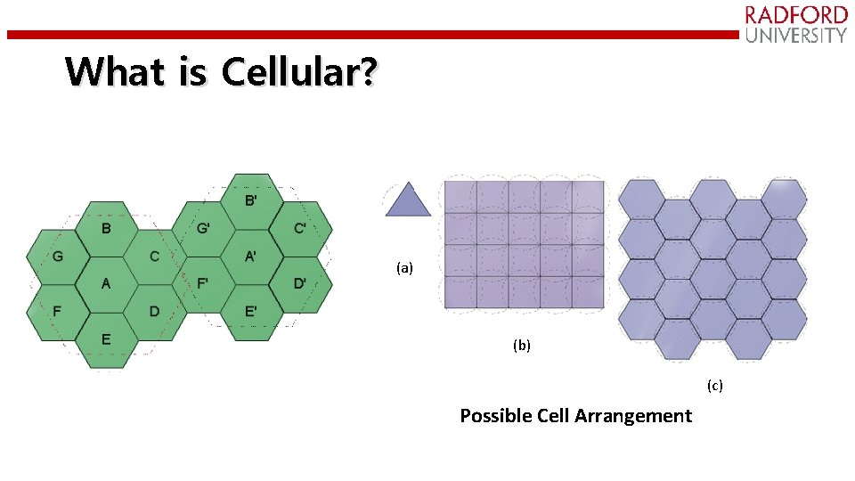 What is Cellular? (a) (b) (c) Possible Cell Arrangement