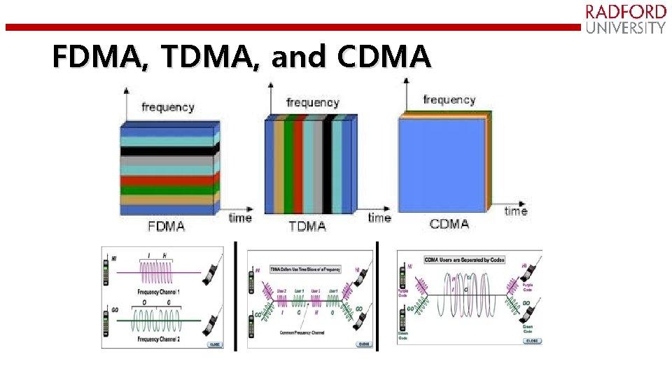 FDMA, TDMA, and CDMA