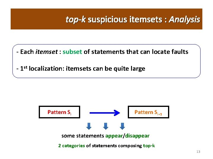 top-k suspicious itemsets : Analysis - Each itemset : subset of statements that can