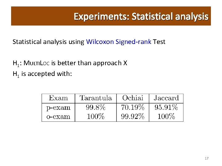 Experiments: Statistical analysis using Wilcoxon Signed-rank Test H 1: MULTILOC is better than approach