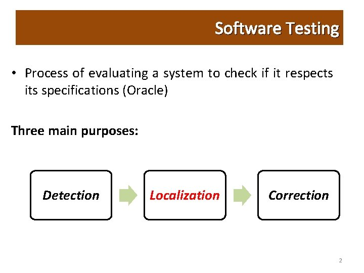 Software Testing • Process of evaluating a system to check if it respects its