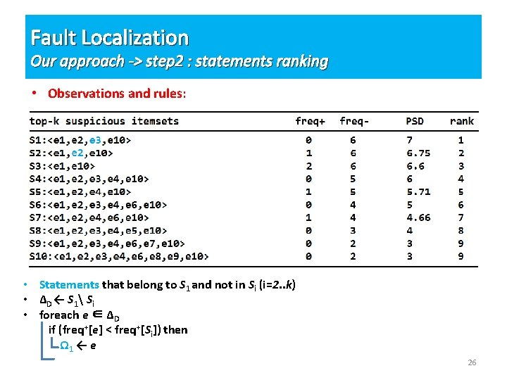 Fault Localization Our approach -> step 2 : statements ranking • Observations and rules: