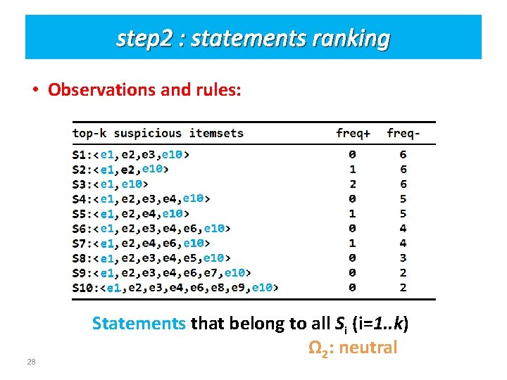 step 2 : statements ranking • Observations and rules: 28 Statements that belong to