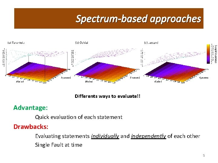 Spectrum-based approaches Differents ways to evaluate!! Advantage: Quick evaluation of each statement Drawbacks: Evaluating