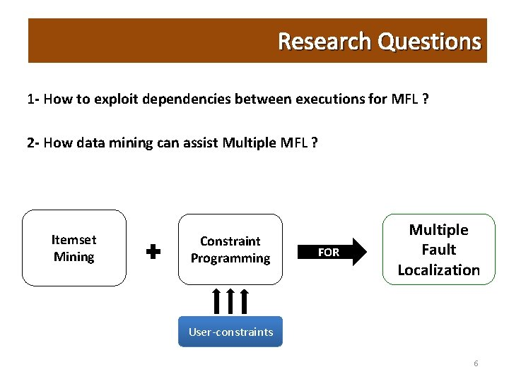 Research Questions 1 - How to exploit dependencies between executions for MFL ? 2