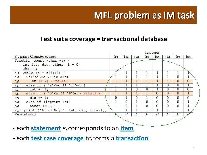 MFL problem as IM task Test suite coverage = transactional database - each statement