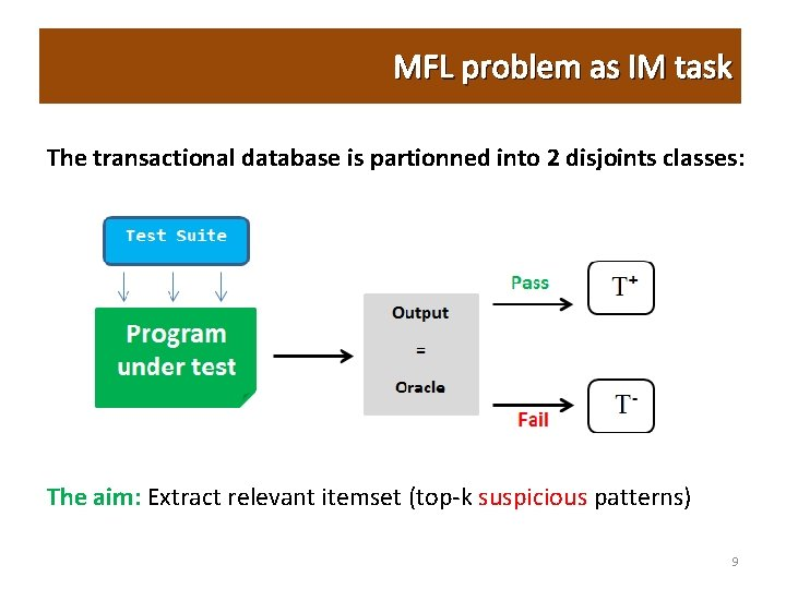 MFL problem as IM task The transactional database is partionned into 2 disjoints classes: