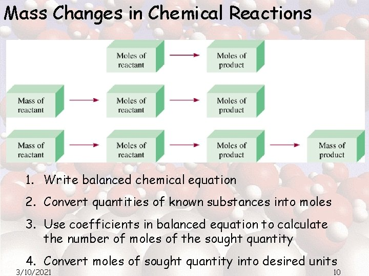 Mass Changes in Chemical Reactions 1. Write balanced chemical equation 2. Convert quantities of