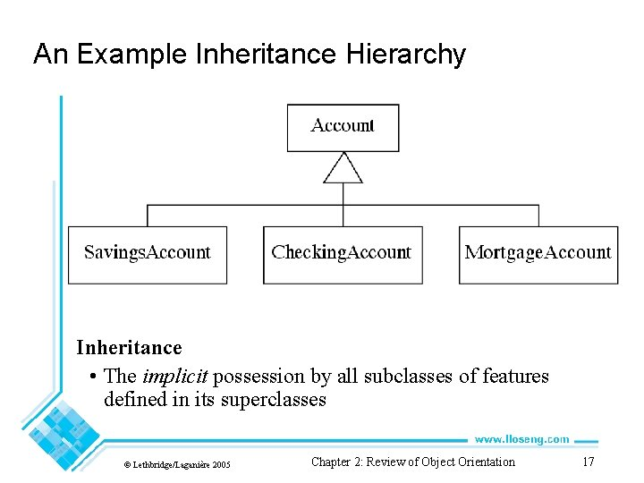 An Example Inheritance Hierarchy Inheritance • The implicit possession by all subclasses of features