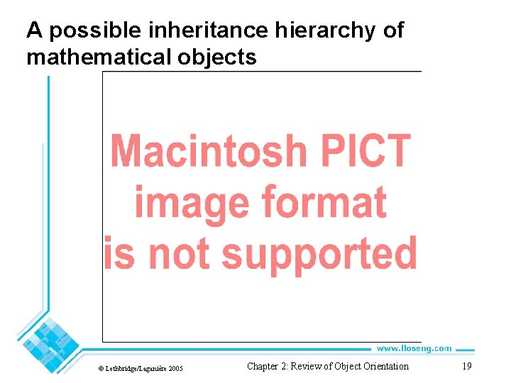 A possible inheritance hierarchy of mathematical objects © Lethbridge/Laganière 2005 Chapter 2: Review of