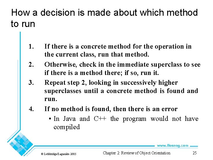 How a decision is made about which method to run 1. 2. 3. 4.