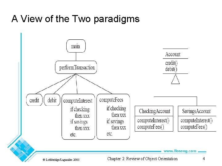 A View of the Two paradigms © Lethbridge/Laganière 2005 Chapter 2: Review of Object