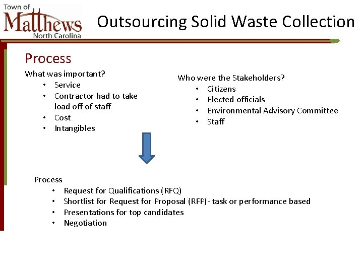 Outsourcing Solid Waste Collection Process What was important? • Service • Contractor had to