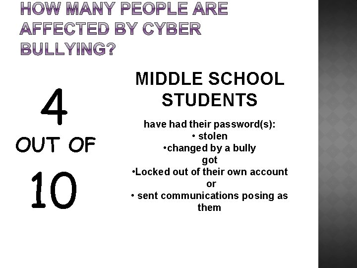 4 OUT OF 10 MIDDLE SCHOOL STUDENTS have had their password(s): • stolen •