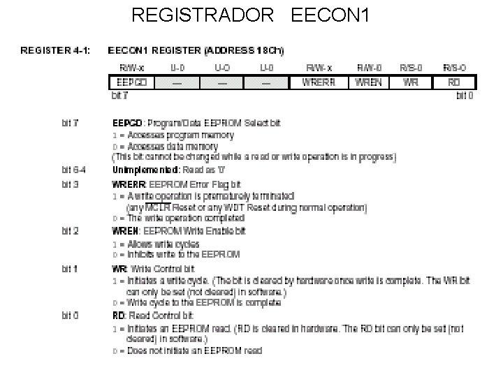 REGISTRADOR EECON 1