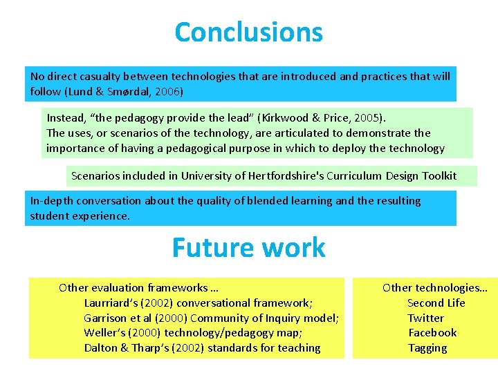 Conclusions No direct casualty between technologies that are introduced and practices that will follow