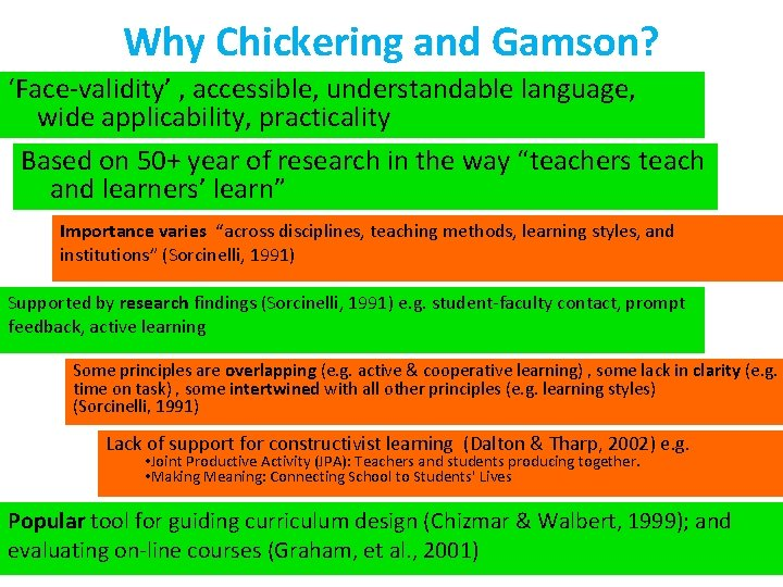 Why Chickering and Gamson? 'Face-validity' , accessible, understandable language, wide applicability, practicality Based on
