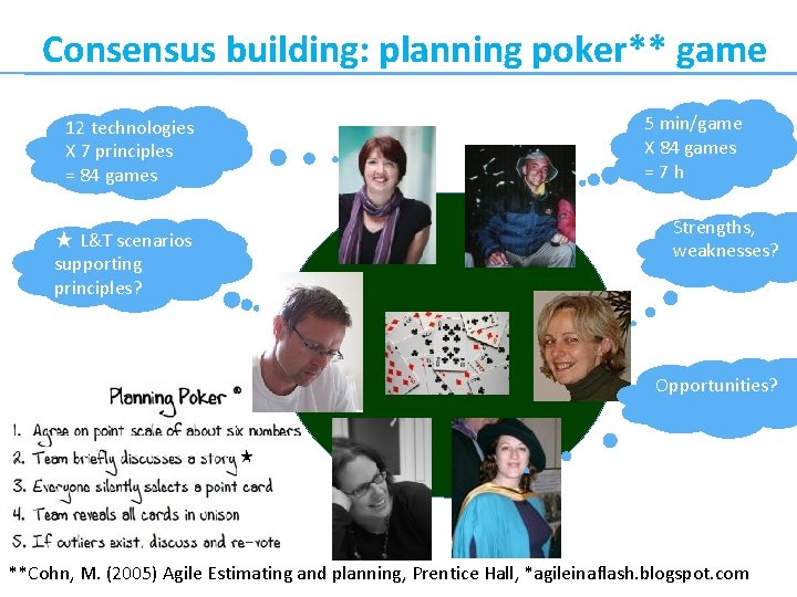 Consensus building: planning poker** game 5 min/game X 84 games = 7 h 12