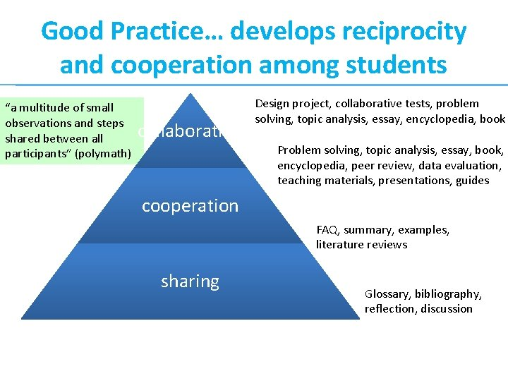"""Good Practice… develops reciprocity and cooperation among students """"a multitude of small observations and"""