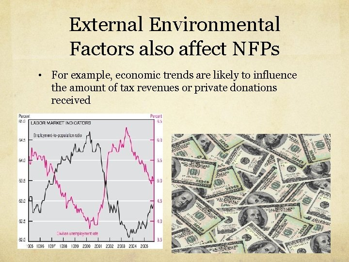 External Environmental Factors also affect NFPs • For example, economic trends are likely to