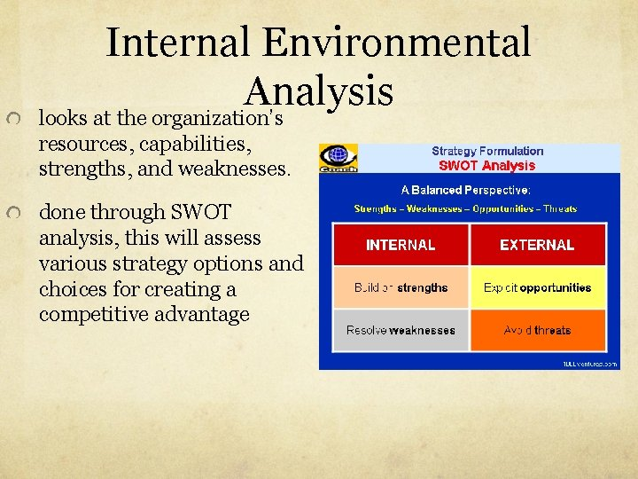 Internal Environmental Analysis looks at the organization's resources, capabilities, strengths, and weaknesses. done through