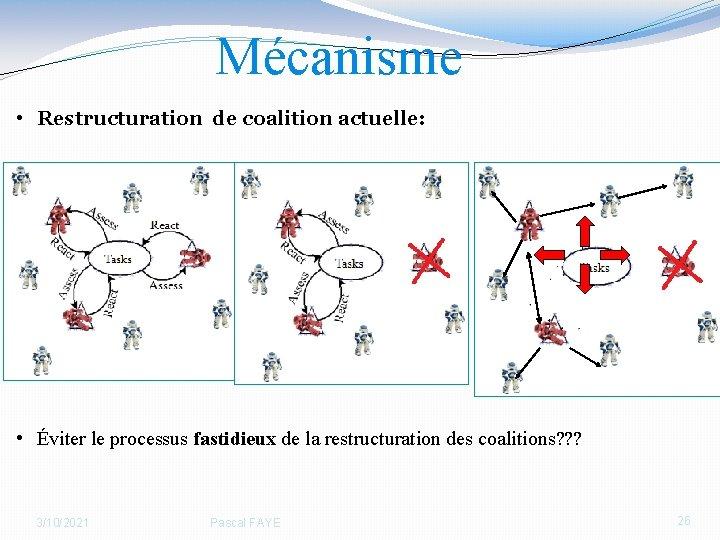 Mécanisme • Restructuration de coalition actuelle: • Éviter le processus fastidieux de la restructuration
