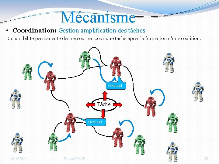 Mécanisme • Coordination: Gestion amplification des tâches Disponibilité permanente des ressources pour une tâche