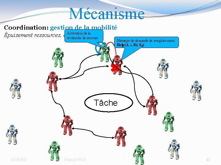 Mécanisme Coordination: gestion de la mobilité Activation de la Épuisement ressources, etc. recherche de