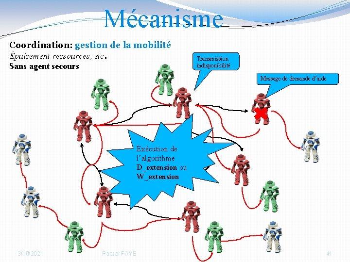 Mécanisme Coordination: gestion de la mobilité Épuisement ressources, etc. Sans agent secours Transmission indisponibilité