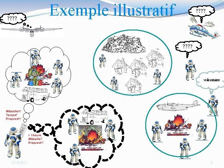 Exemple illustratif ? ? ? ? volontaire Médaille!!! Temps? Risques!!! ≈ 1 heure Médaille?