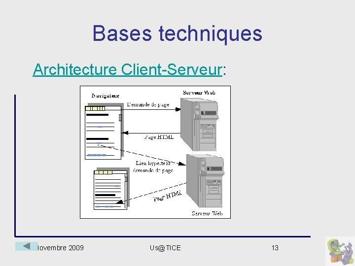 Bases techniques Architecture Client-Serveur: Novembre 2009 Us@TICE 13