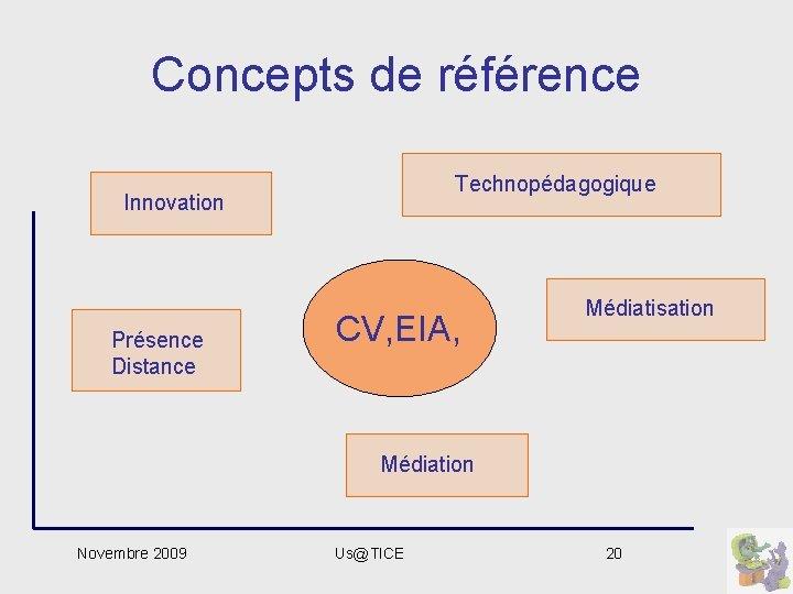 Concepts de référence Technopédagogique Innovation Présence Distance CV, EIA, Médiatisation Médiation Novembre 2009 Us@TICE