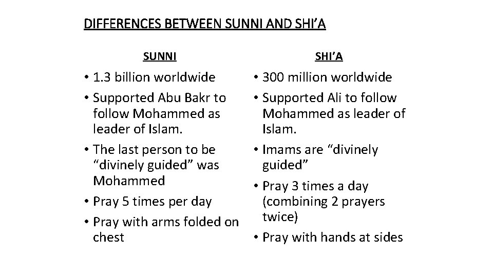 DIFFERENCES BETWEEN SUNNI AND SHI'A SUNNI SHI'A • 1. 3 billion worldwide • Supported