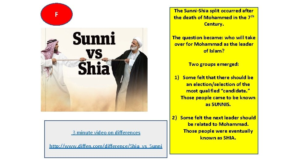 The Sunni-Shia split occurred after the death of Mohammed in the 7 th Century.