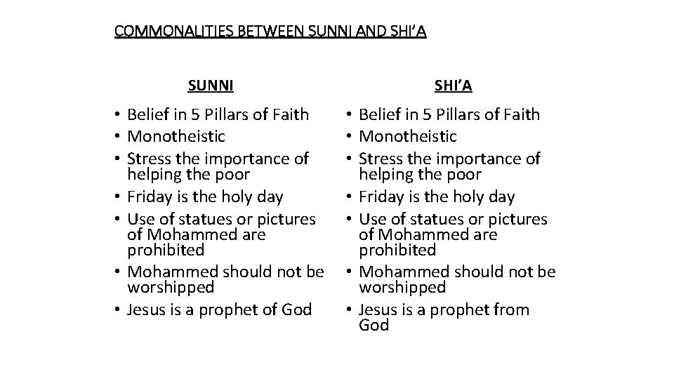 COMMONALITIES BETWEEN SUNNI AND SHI'A SUNNI • Belief in 5 Pillars of Faith •
