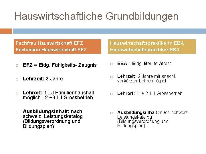 Hauswirtschaftliche Grundbildungen Fachfrau Hauswirtschaft EFZ Fachmann Hauswirtschaft EFZ Hauswirtschaftspraktikerin EBA Hauswirtschaftspraktiker EBA EFZ =