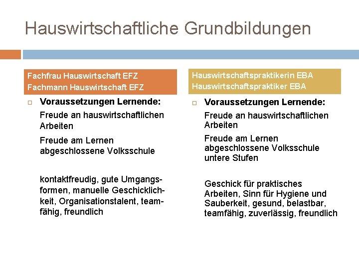 Hauswirtschaftliche Grundbildungen Fachfrau Hauswirtschaft EFZ Fachmann Hauswirtschaft EFZ Voraussetzungen Lernende: Freude an hauswirtschaftlichen Arbeiten
