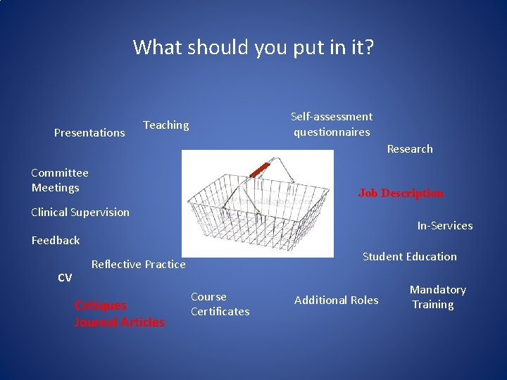 What should you put in it? Presentations Self-assessment questionnaires Teaching Research Committee Meetings Job