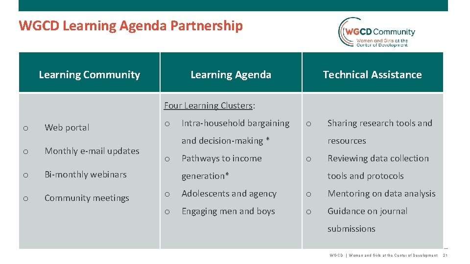 WGCD Learning Agenda Partnership Learning Community Learning Agenda Technical Assistance Four Learning Clusters: o