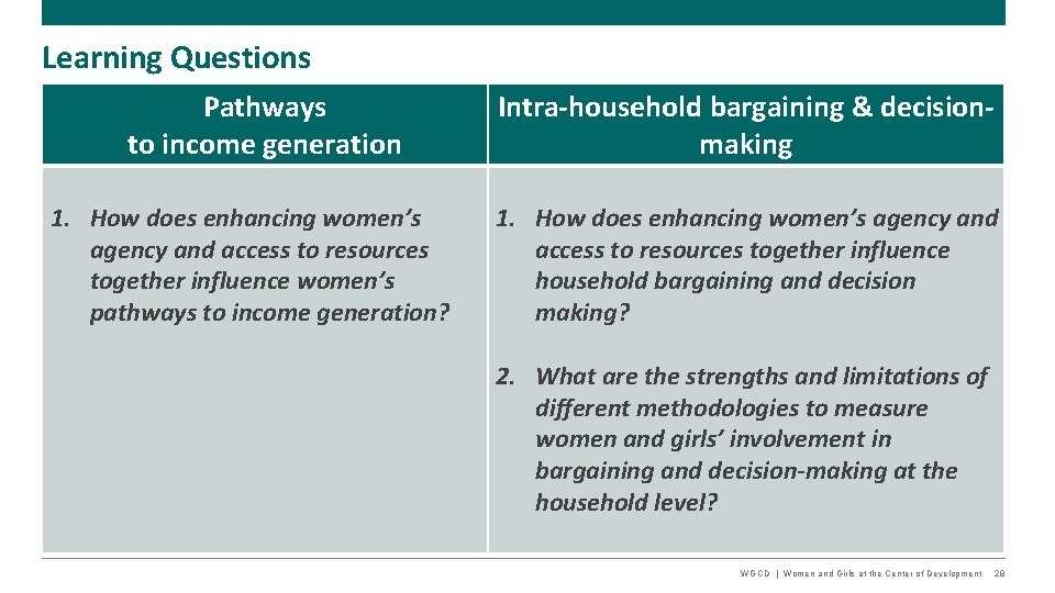 Learning Questions Pathways to income generation 1. How does enhancing women's agency and access